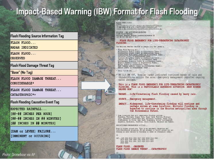 Impact-Based Warning (IBW) Format for Flash Flooding
